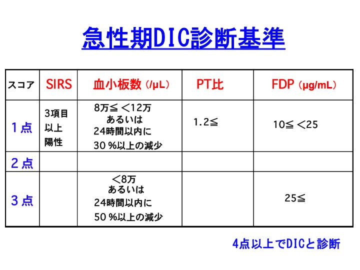 Dic 診断 基準 DIC(播種性血管内凝固症候群)の判定基準 1992